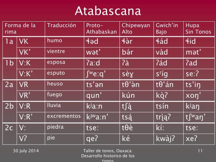 Atabascana