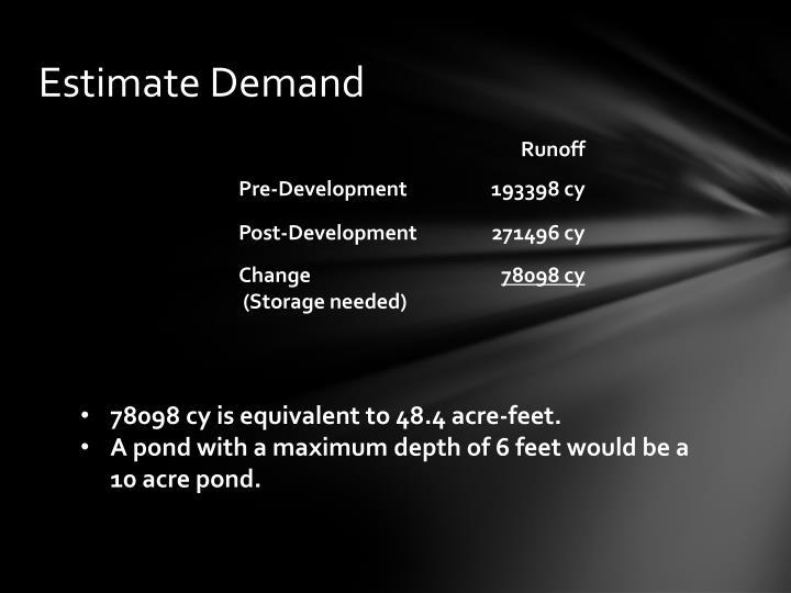 Estimate Demand
