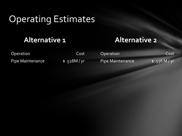 Operating Estimates