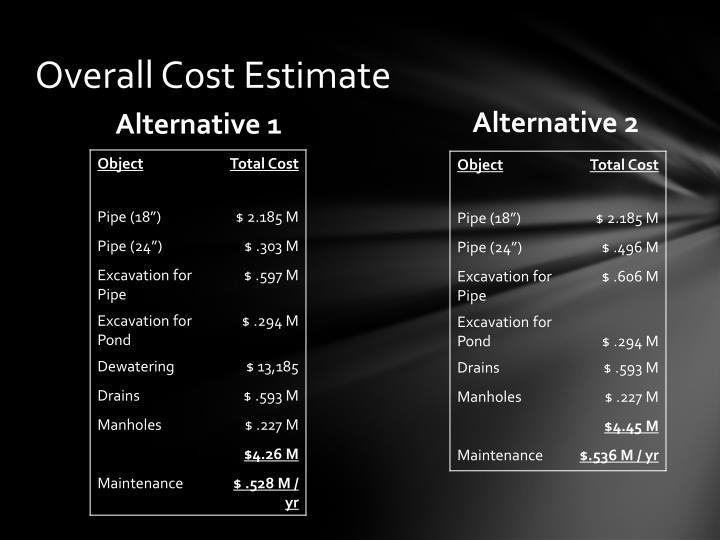 Overall Cost Estimate
