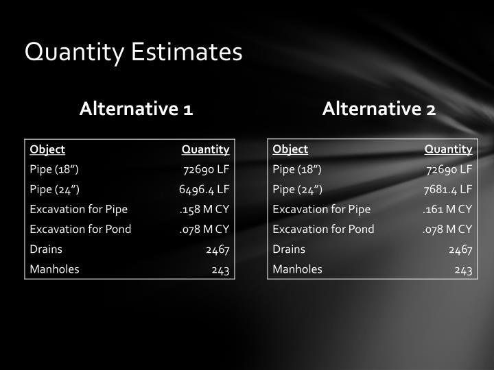 Quantity Estimates