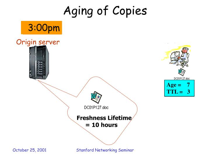 Aging of Copies