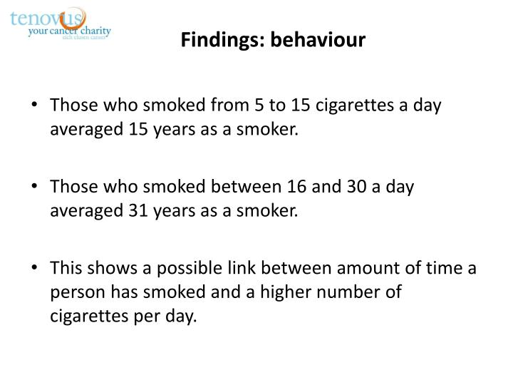 Findings: behaviour