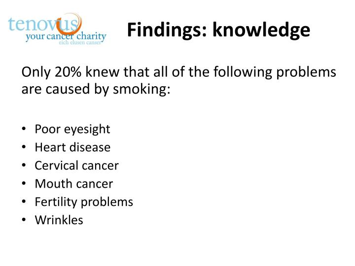 Findings: knowledge
