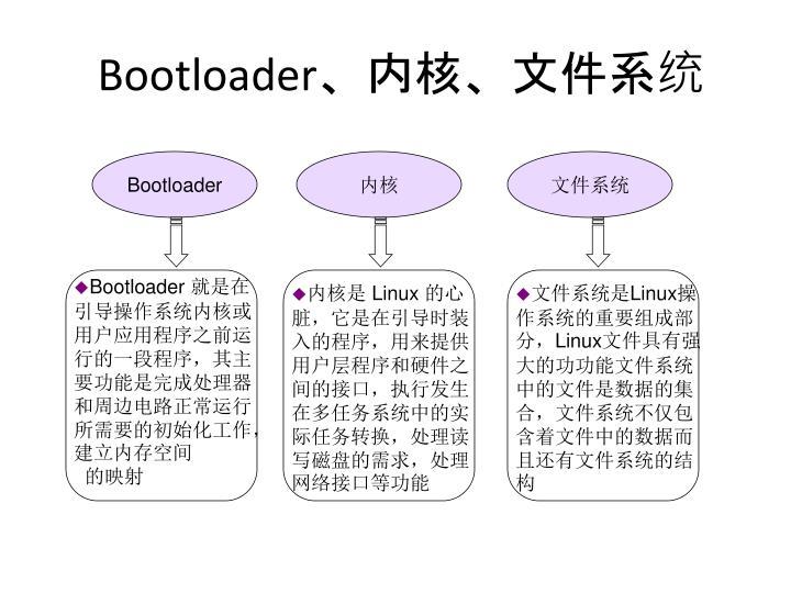 Bootloader、内核、文件系统
