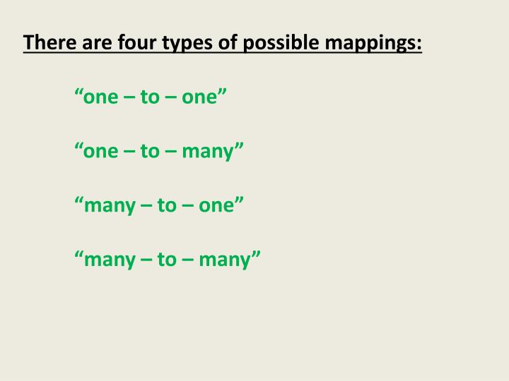 There are four types of possible mappings: