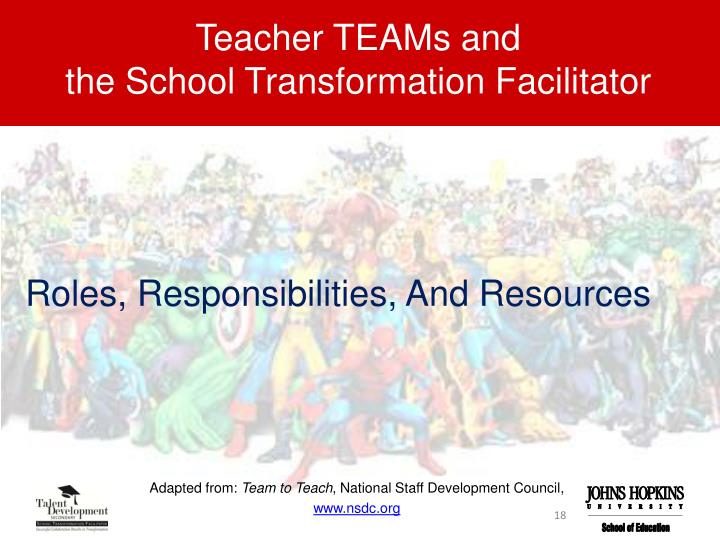 Teacher TEAMs and