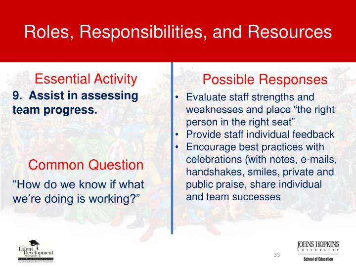 Roles, Responsibilities, and Resources