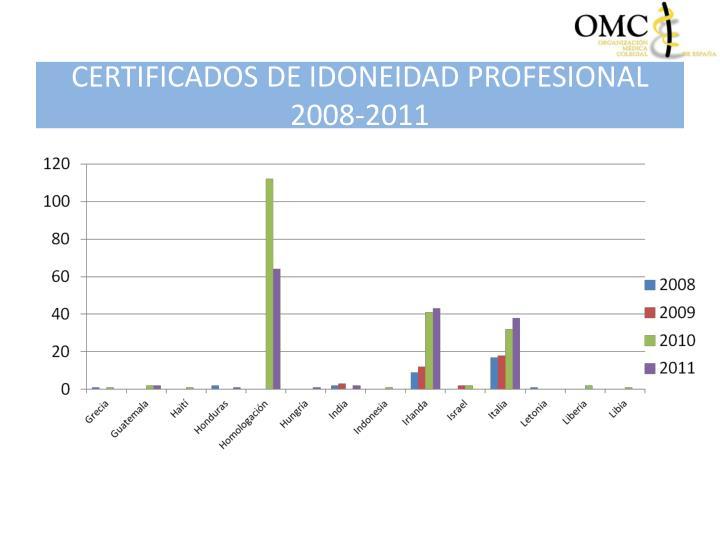 CERTIFICADOS DE IDONEIDAD PROFESIONAL 2008-2011