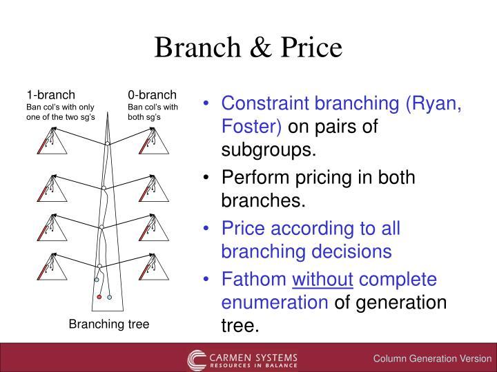Branch & Price
