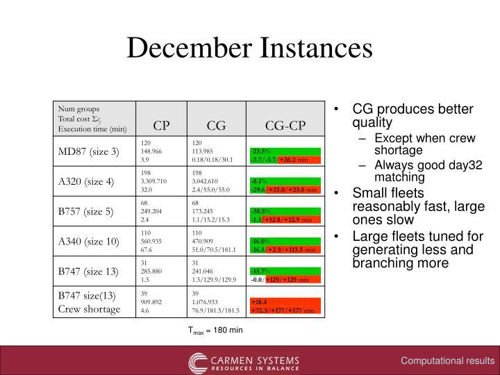 December Instances