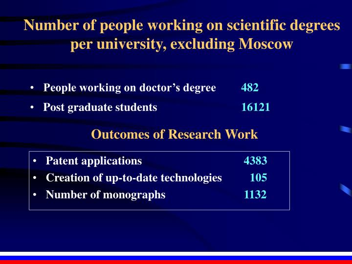 Number of people working on scientific degrees per university,