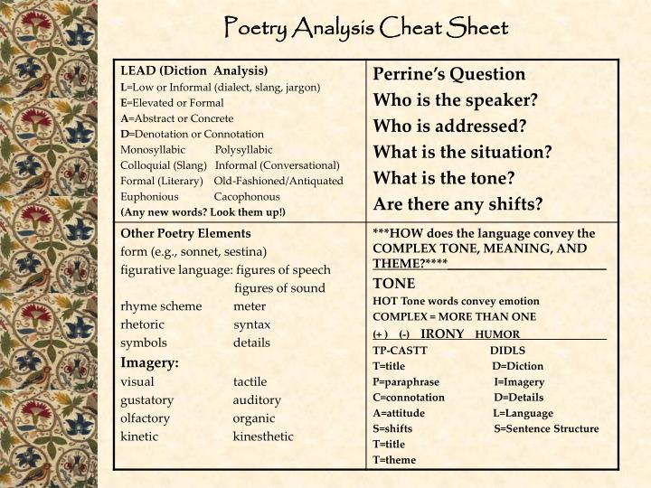 an analysis of literary techniques in thou blind mans mark a poem by sir philip sidney Class discussion of sir philip sidney's sonnet, thou blind man's mark  thou blind man's mark by sir philip sidney (1554-1586)  how to write an introduction to a literary analysis paper.