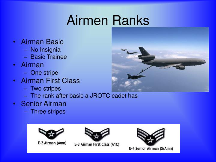 Airmen Ranks