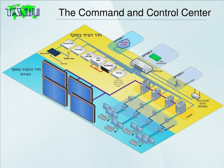 The Command and Control Center