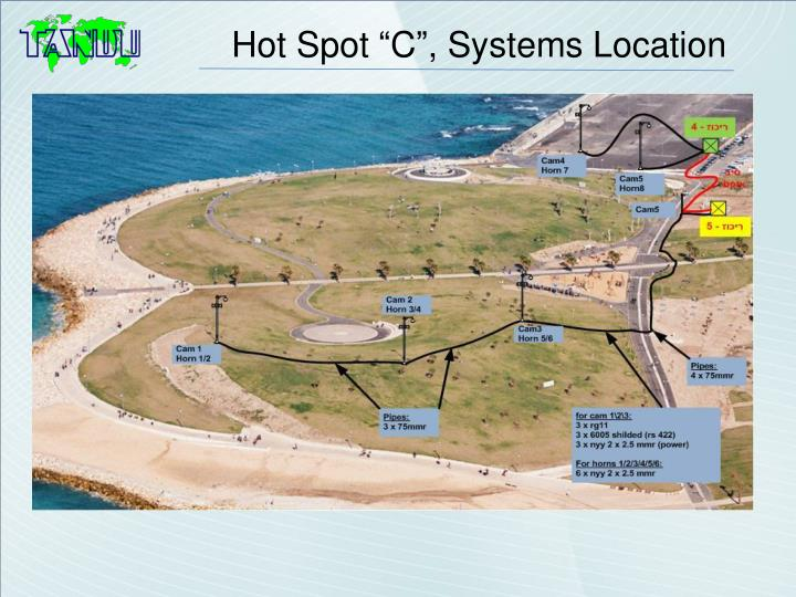 "Hot Spot ""C"", Systems Location"