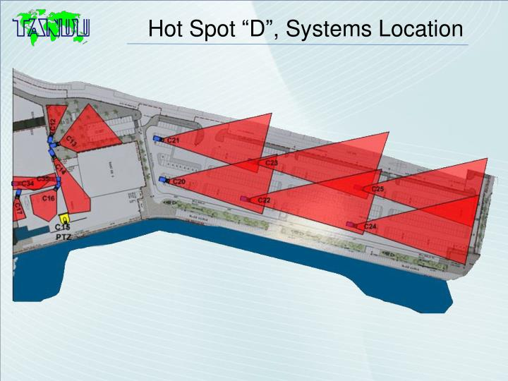 "Hot Spot ""D"", Systems Location"