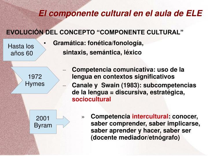 El componente cultural en el aula de ELE