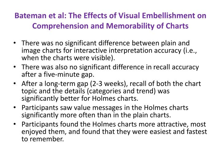 Bateman et al: The Effects of Visual Embellishment on Comprehension and Memorability of Charts