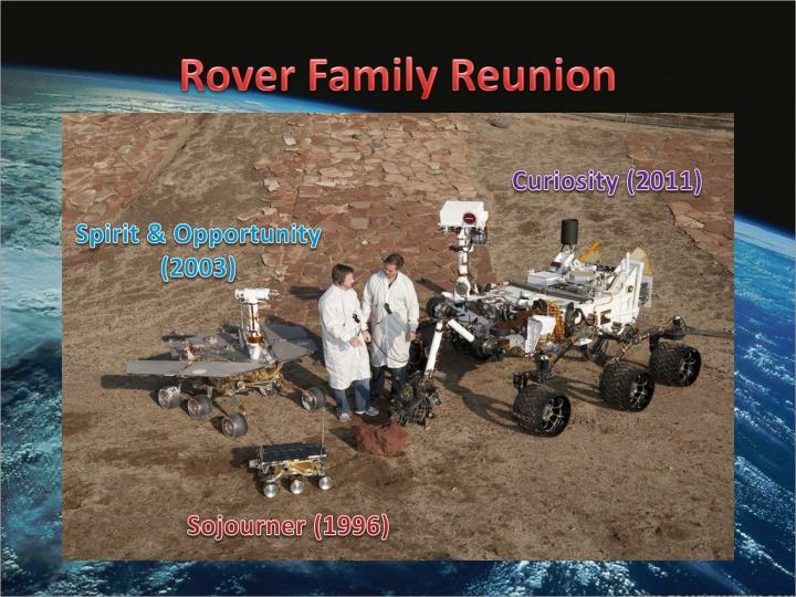 Rover family reunion