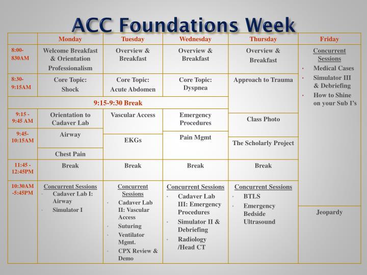 ACC Foundations Week