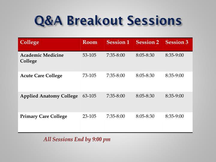 Q&A Breakout Sessions