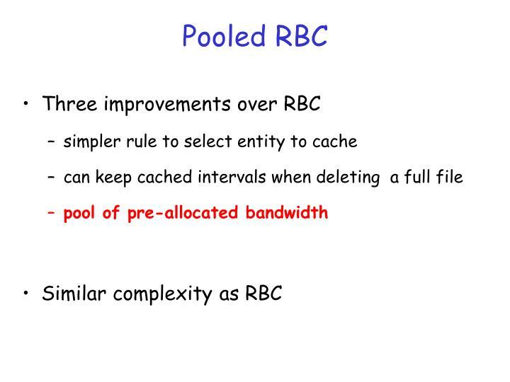 Pooled RBC