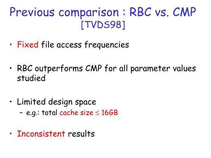 Previous comparison : RBC vs. CMP