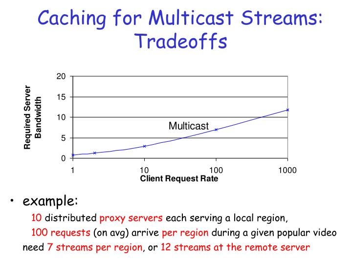 Caching for Multicast Streams: Tradeoffs