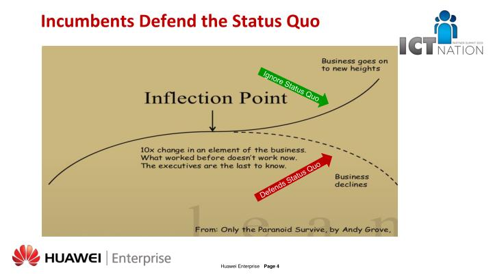 Incumbents Defend the Status Quo
