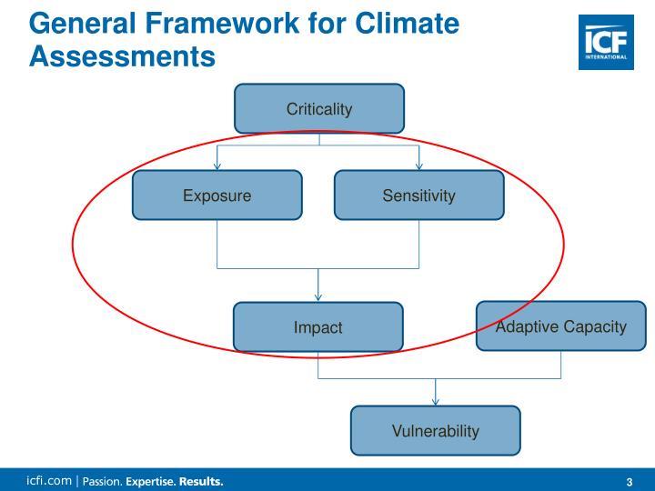 General Framework for Climate Assessments