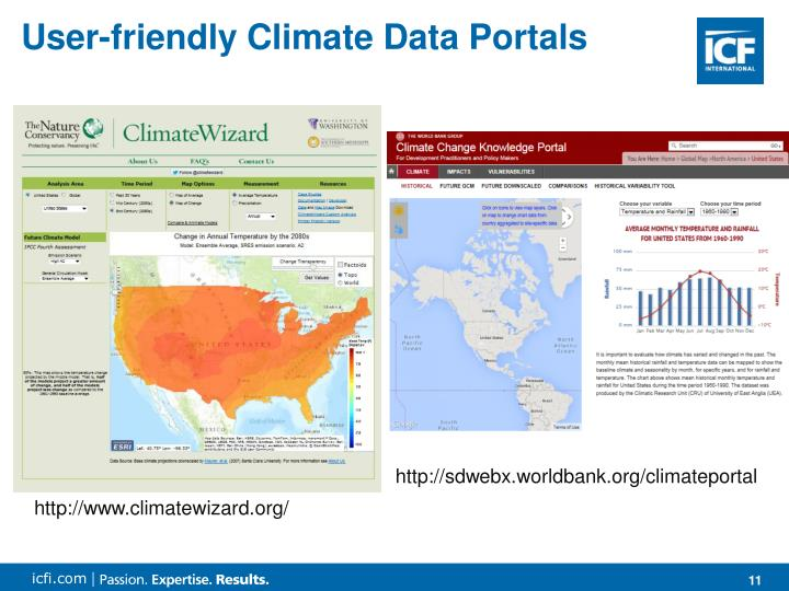 User-friendly Climate