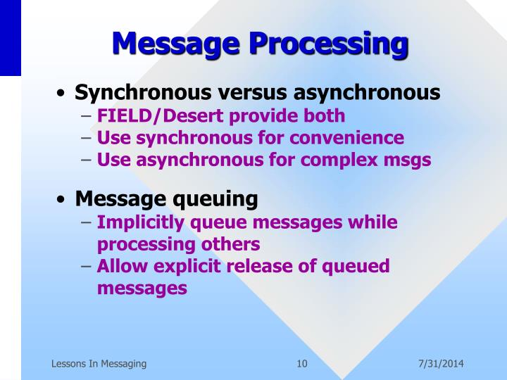 Message Processing