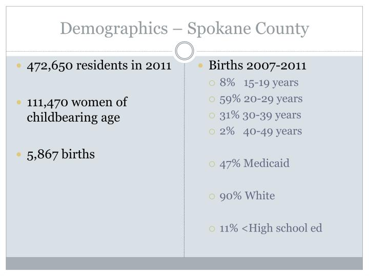 Demographics spokane county