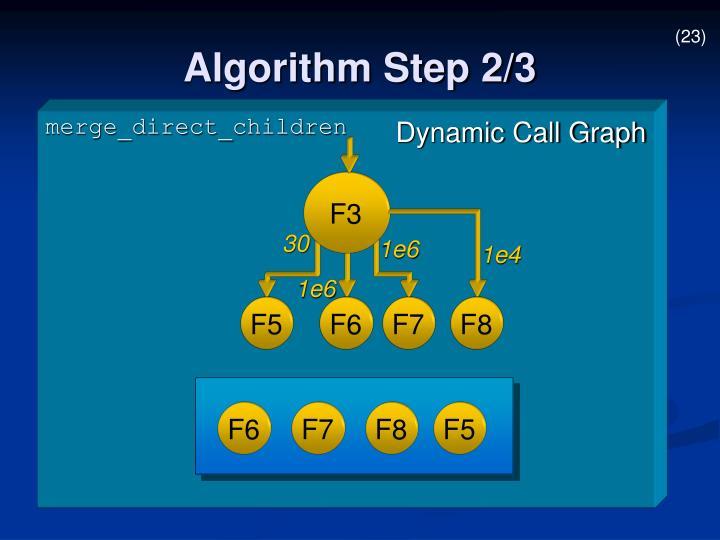 Algorithm Step 2/3