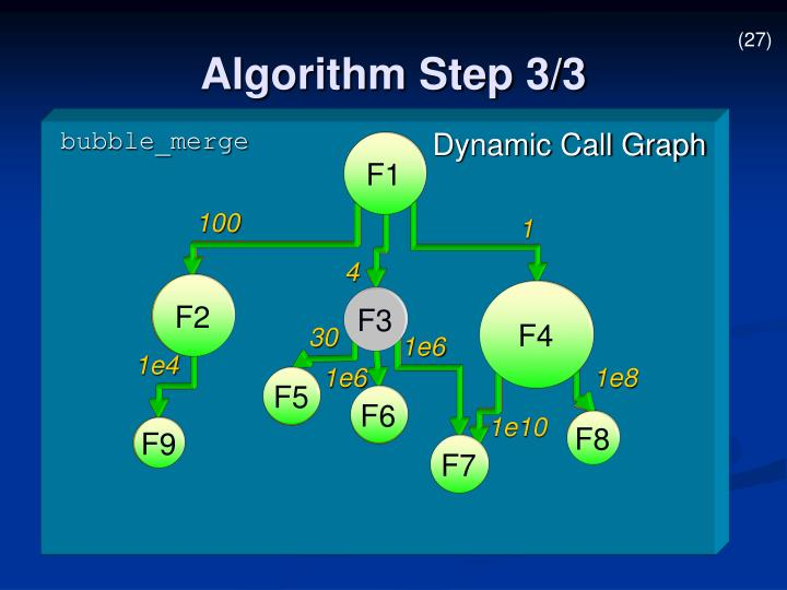 Algorithm Step 3/3