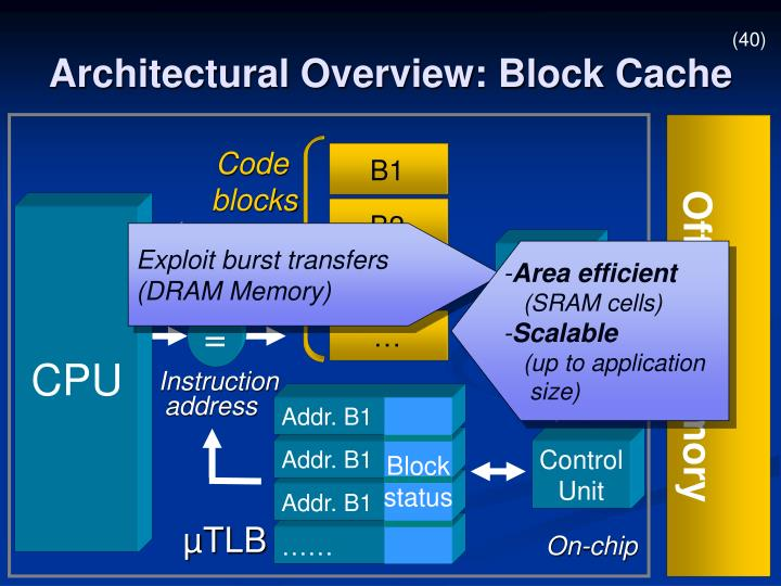 Architectural Overview: Block Cache