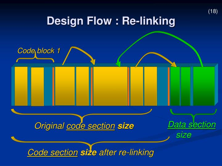 Design Flow : Re-linking
