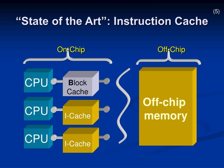 """State of the Art"": Instruction Cache"