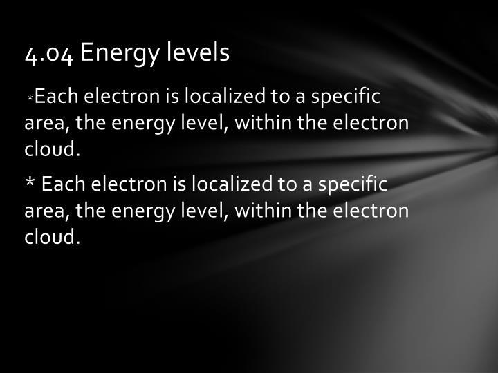 4.04 Energy