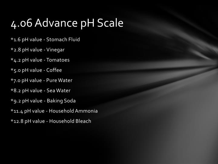 4.06 Advance pH