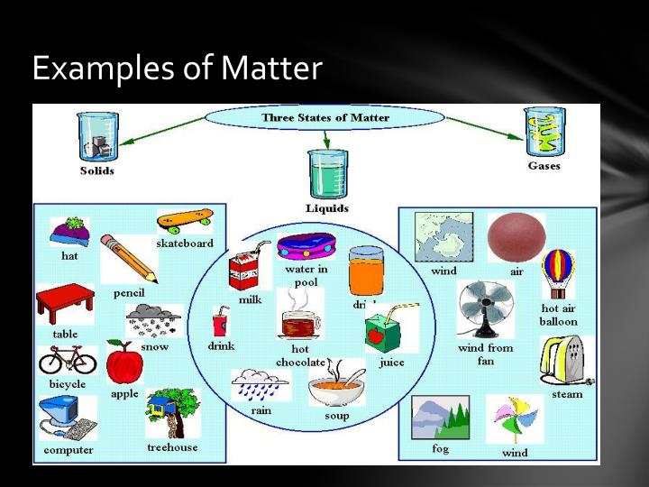 Examples of Matter
