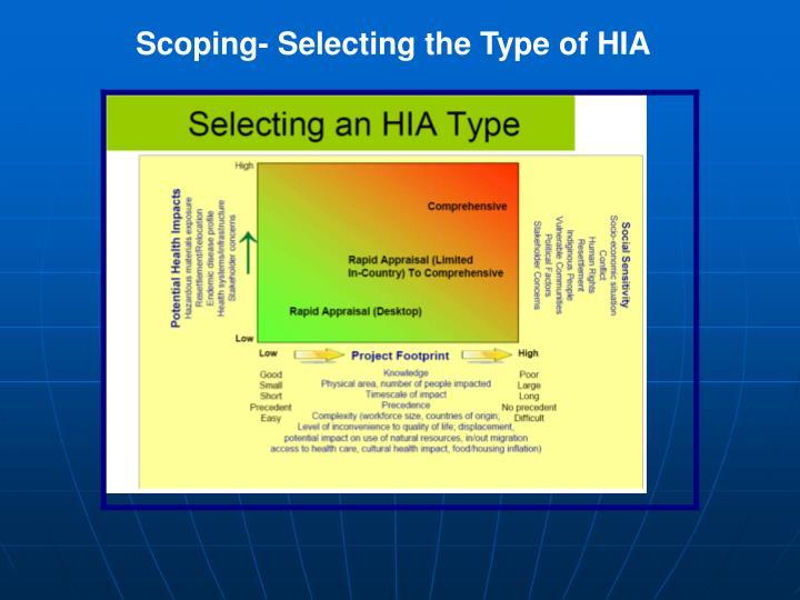 Scoping- Selecting the Type of HIA
