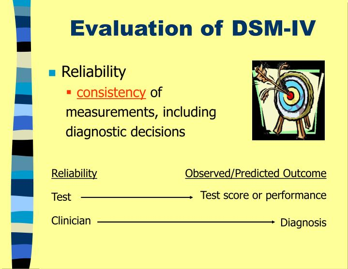 Evaluation of DSM-IV