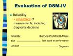 evaluation of dsm iv