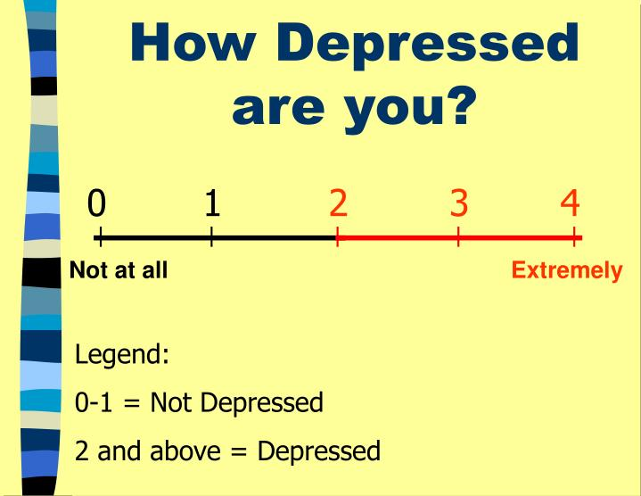 How Depressed are you?