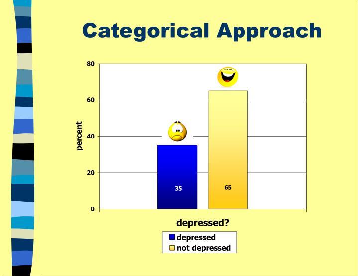 Categorical Approach