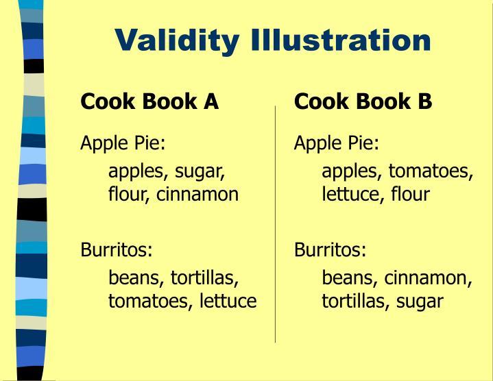 Validity Illustration