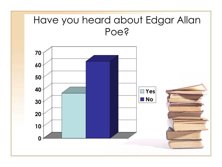 Have you heard about Edgar Allan Poe?