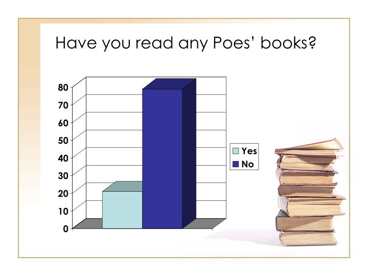 Have you read any Poes' books?